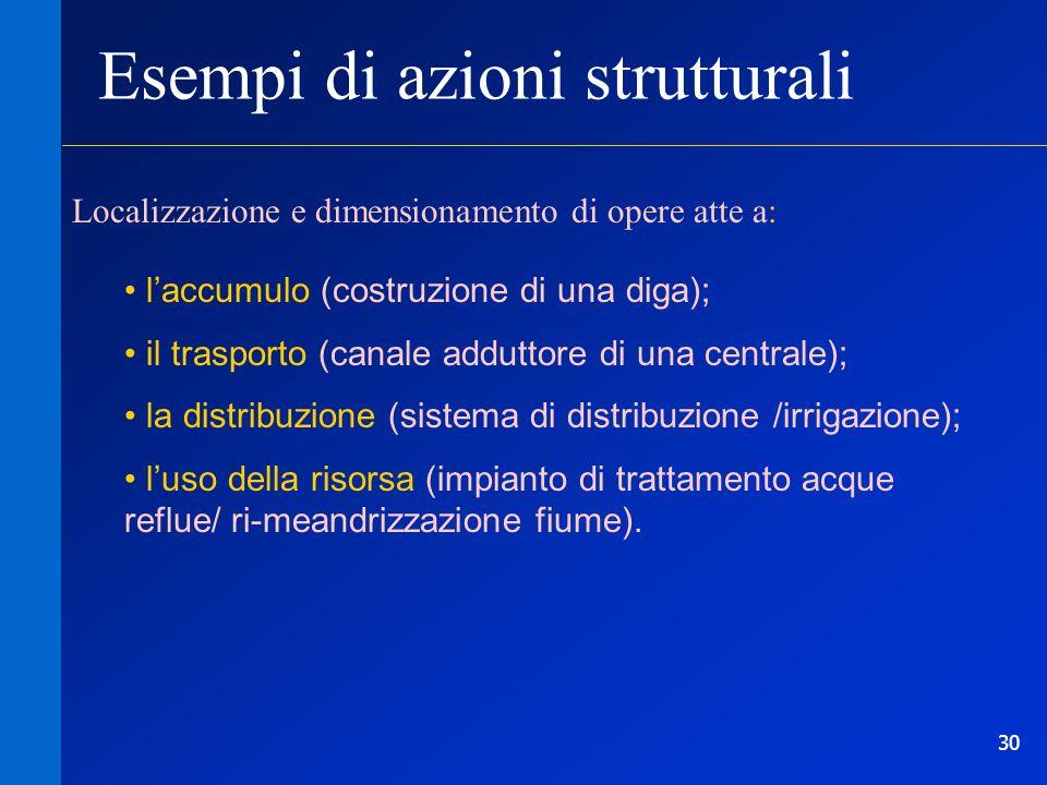 Esempi di azioni strutturali