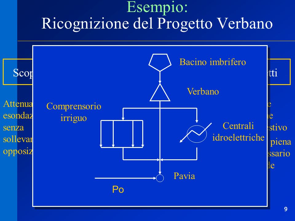 Esempio: Ricognizione del Progetto Verbano