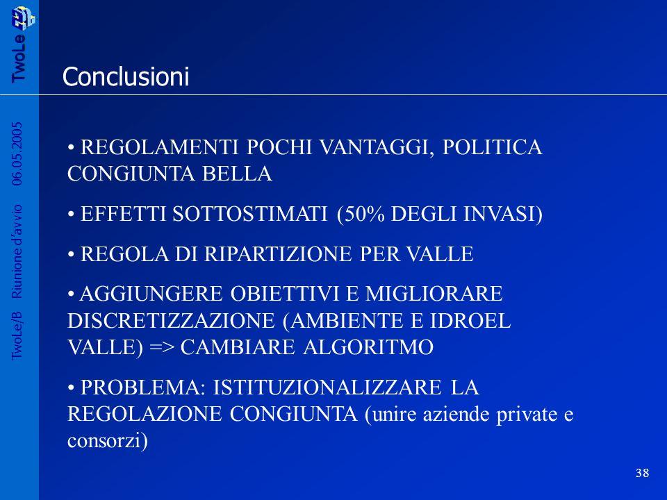 Conclusioni REGOLAMENTI POCHI VANTAGGI, POLITICA CONGIUNTA BELLA