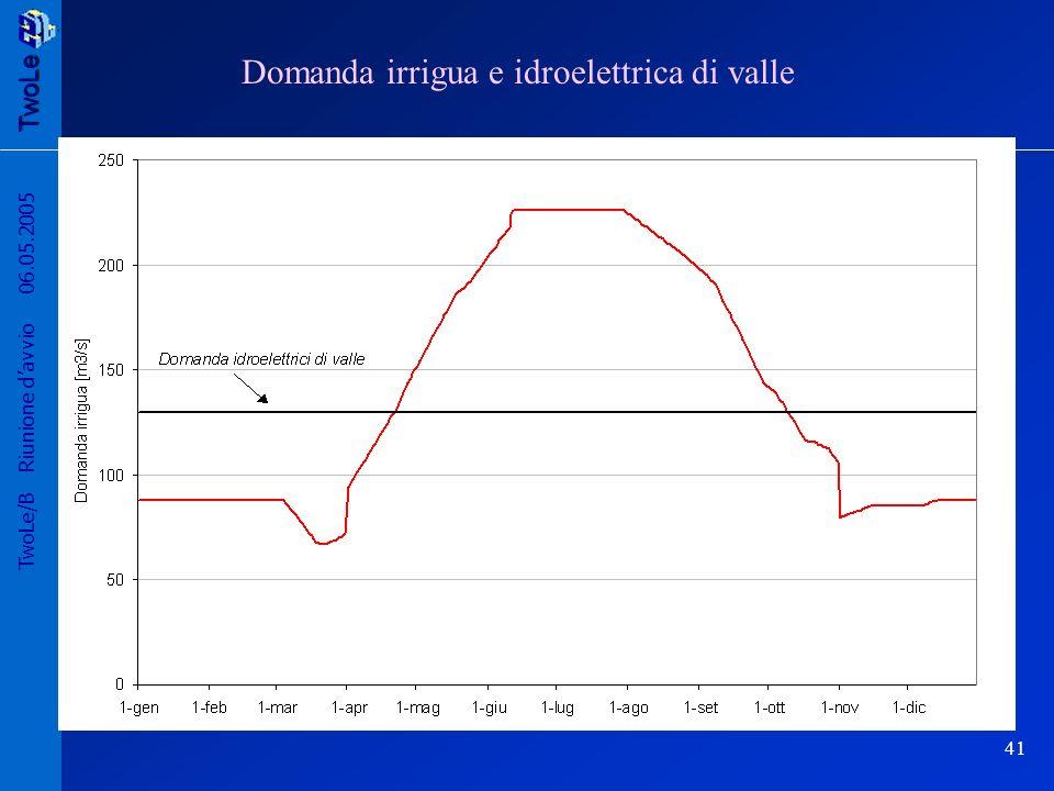 Domanda irrigua e idroelettrica di valle