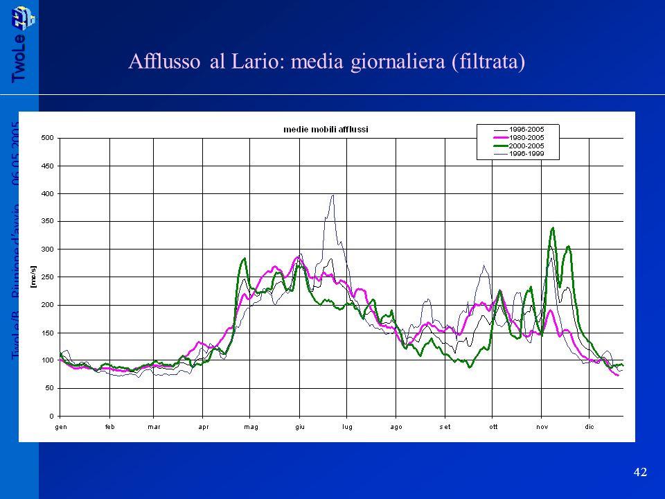 Afflusso al Lario: media giornaliera (filtrata)
