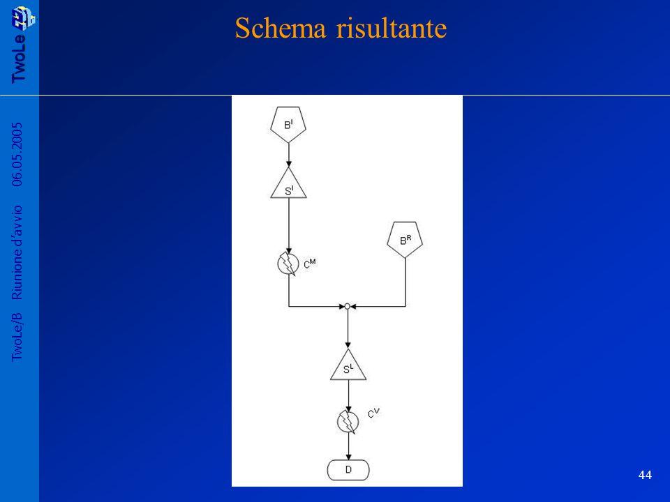 TwoLe Project 27/03/2017. Schema risultante. 06.05.2005.