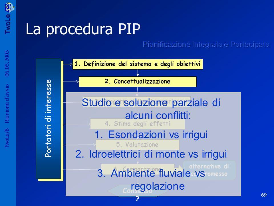 La procedura PIP Studio e soluzione parziale di alcuni conflitti: