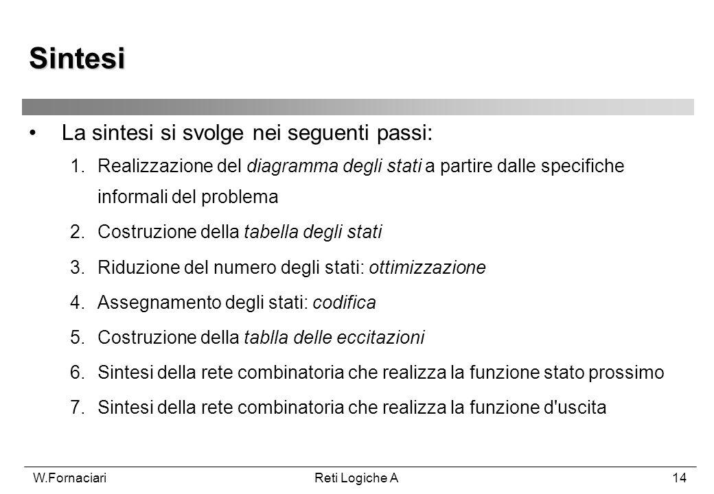 Sintesi La sintesi si svolge nei seguenti passi: