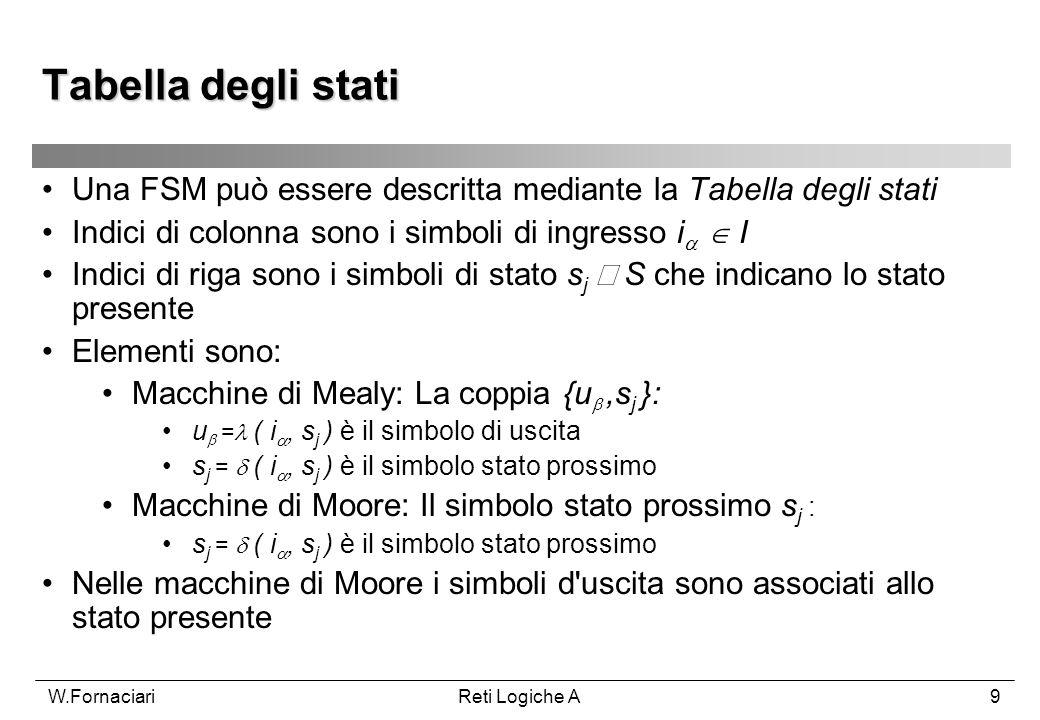 Tabella degli stati Una FSM può essere descritta mediante la Tabella degli stati. Indici di colonna sono i simboli di ingresso ia  I.