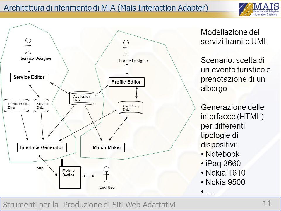 Architettura di riferimento di MIA (Mais Interaction Adapter)