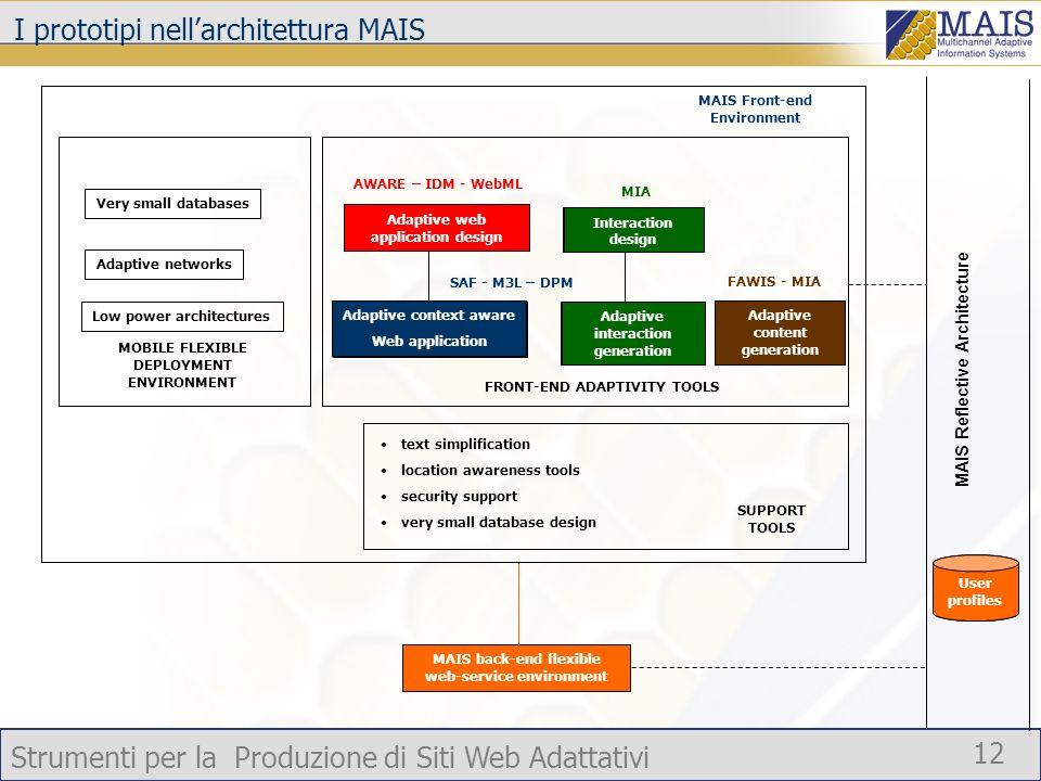 I prototipi nell'architettura MAIS