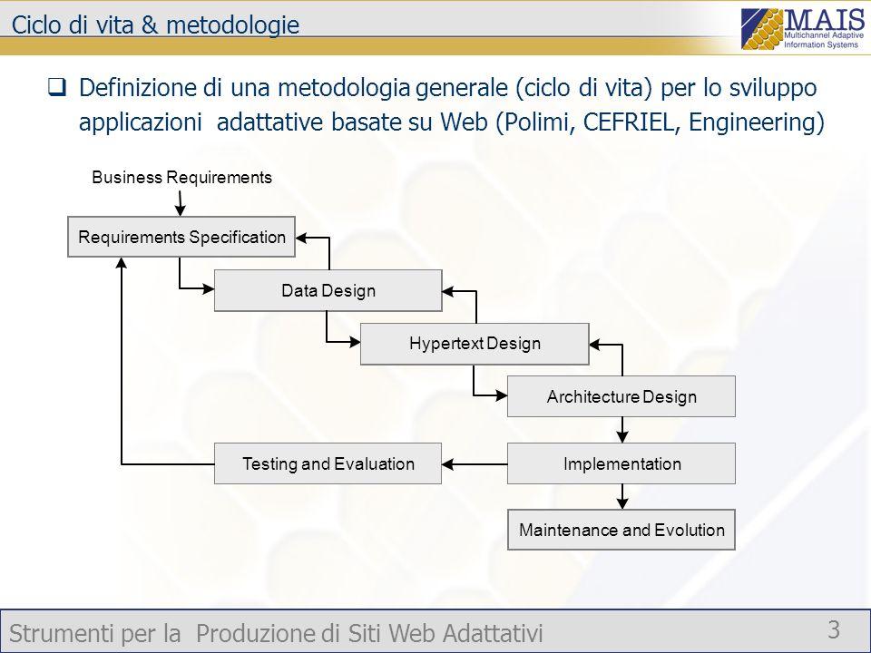Ciclo di vita & metodologie