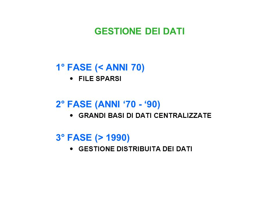 GESTIONE DEI DATI 1° FASE (< ANNI 70) 2° FASE (ANNI '70 - '90)