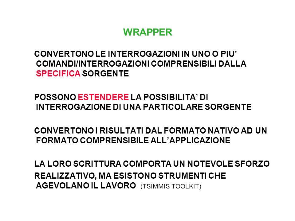 WRAPPER CONVERTONO LE INTERROGAZIONI IN UNO O PIU' COMANDI/INTERROGAZIONI COMPRENSIBILI DALLA SPECIFICA SORGENTE.