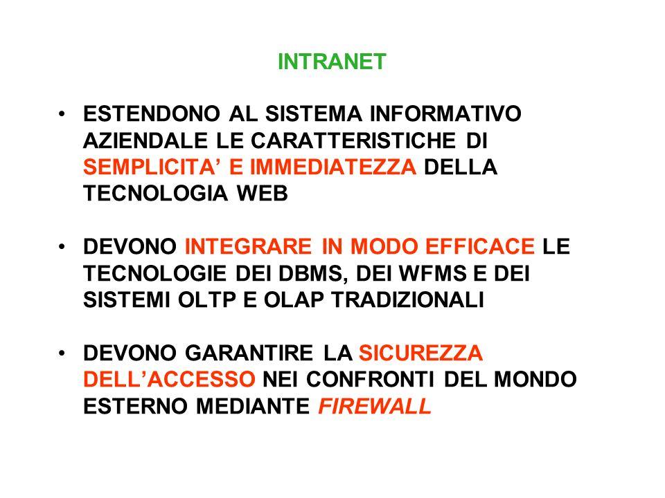 INTRANET ESTENDONO AL SISTEMA INFORMATIVO AZIENDALE LE CARATTERISTICHE DI SEMPLICITA' E IMMEDIATEZZA DELLA TECNOLOGIA WEB.
