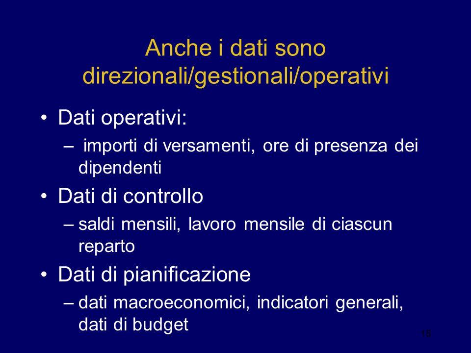 Anche i dati sono direzionali/gestionali/operativi