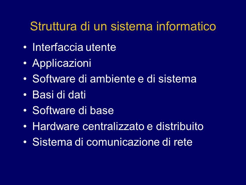 Struttura di un sistema informatico