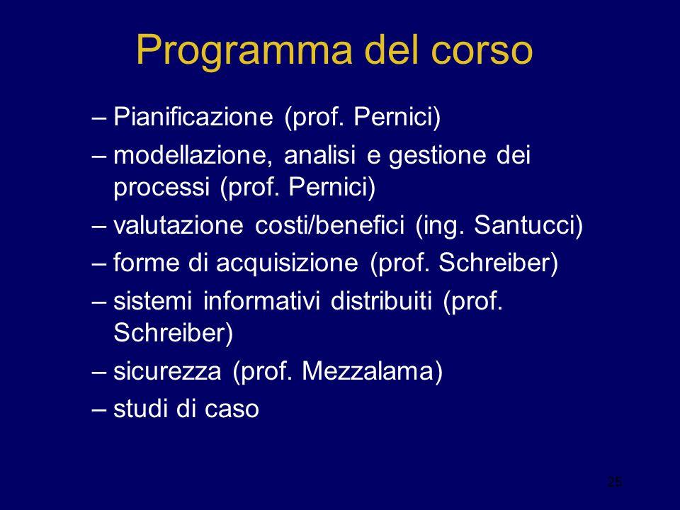 Programma del corso Pianificazione (prof. Pernici)