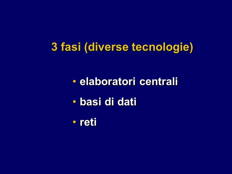 3 fasi (diverse tecnologie)