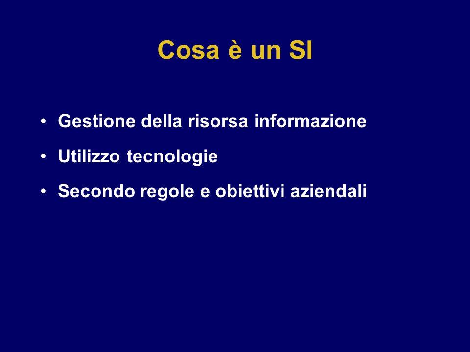 Cosa è un SI Gestione della risorsa informazione Utilizzo tecnologie