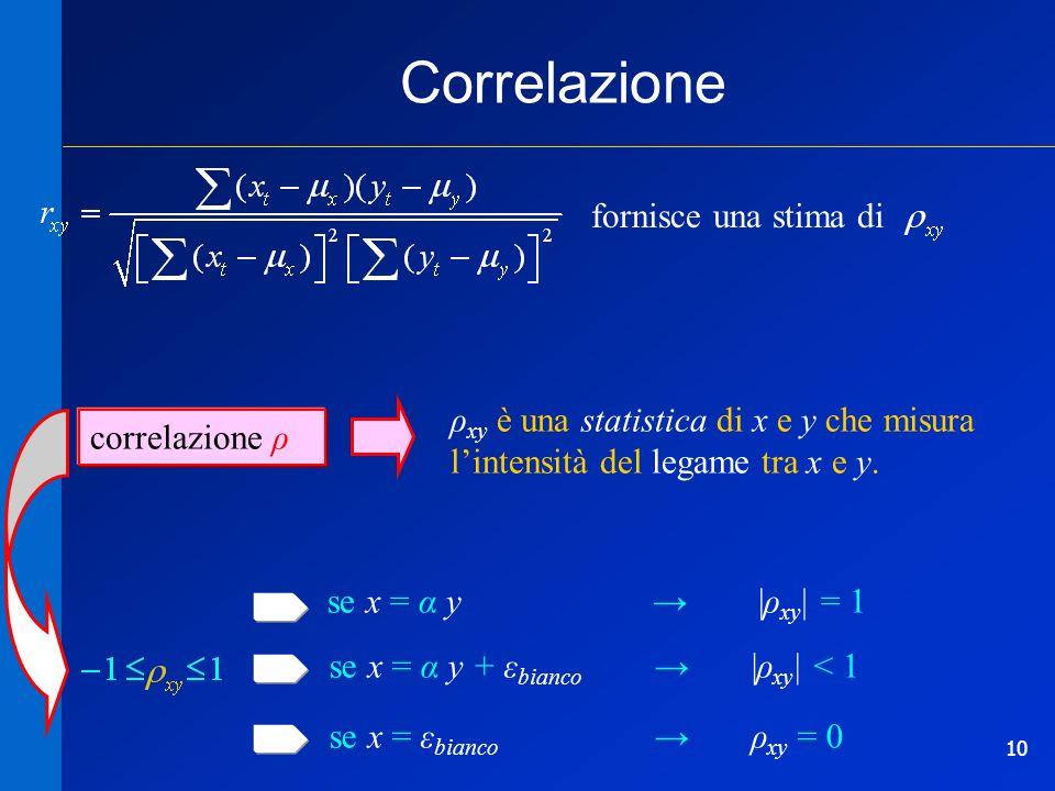 se x = α y + εbianco → |ρxy| < 1