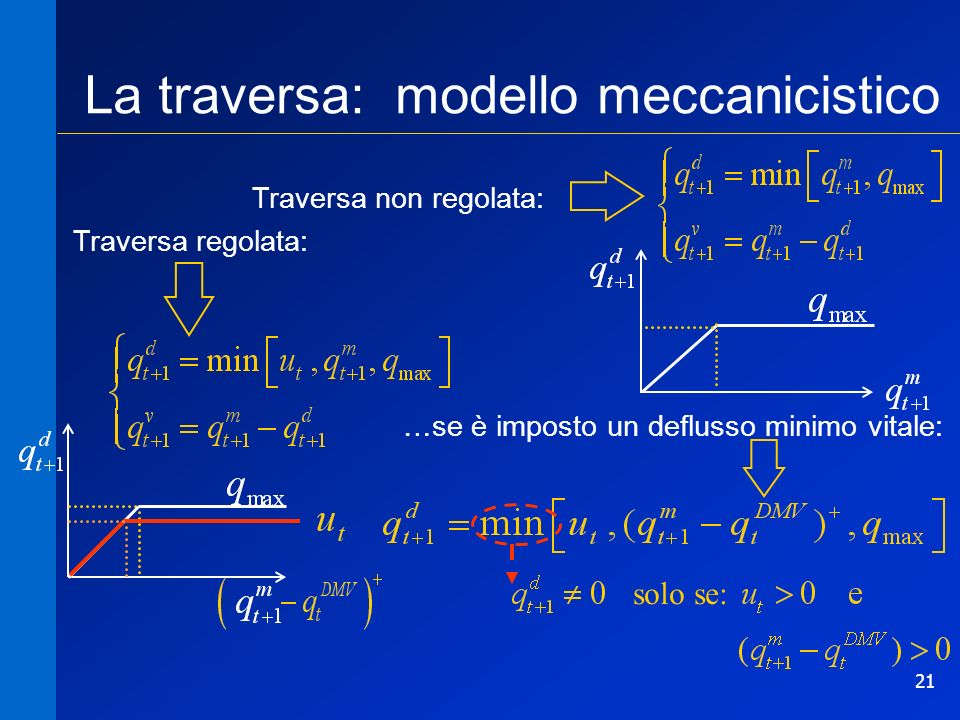 La traversa: modello meccanicistico