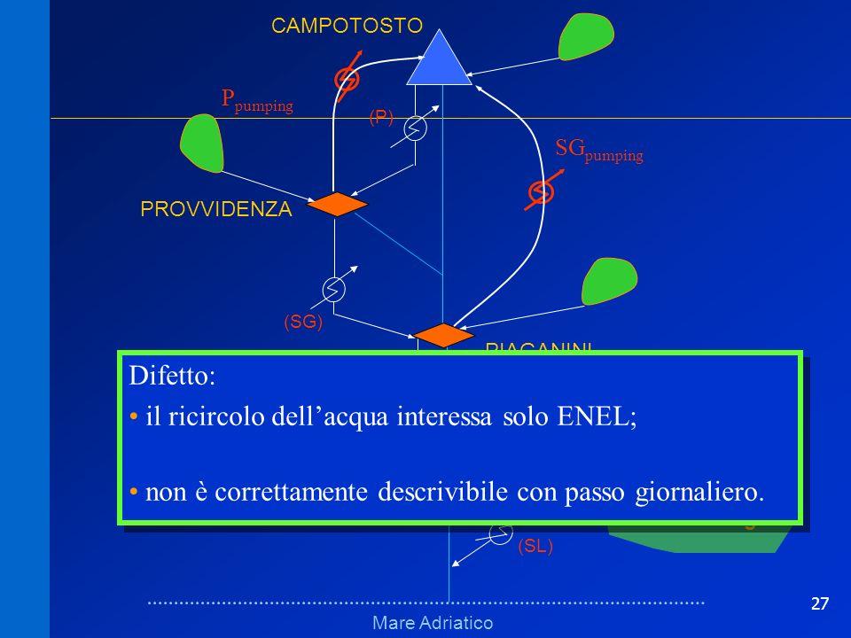 il ricircolo dell'acqua interessa solo ENEL;