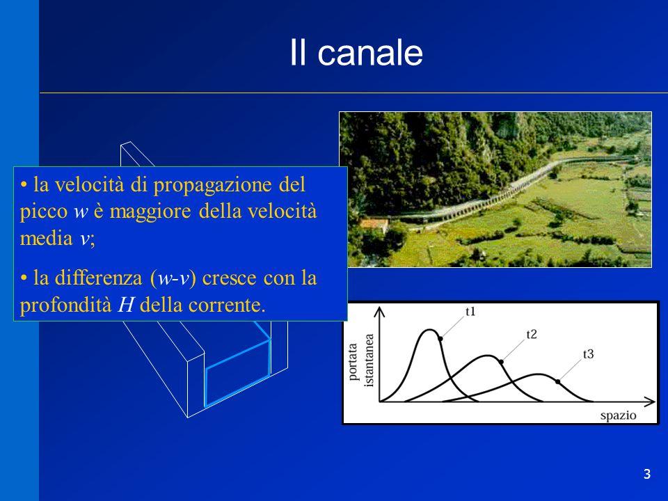 Il canale la velocità di propagazione del picco w è maggiore della velocità media v; la differenza (w-v) cresce con la profondità H della corrente.