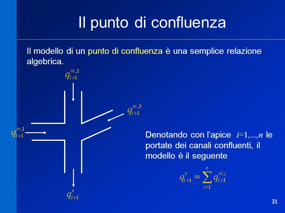 Il punto di confluenza Il modello di un punto di confluenza è una semplice relazione algebrica.