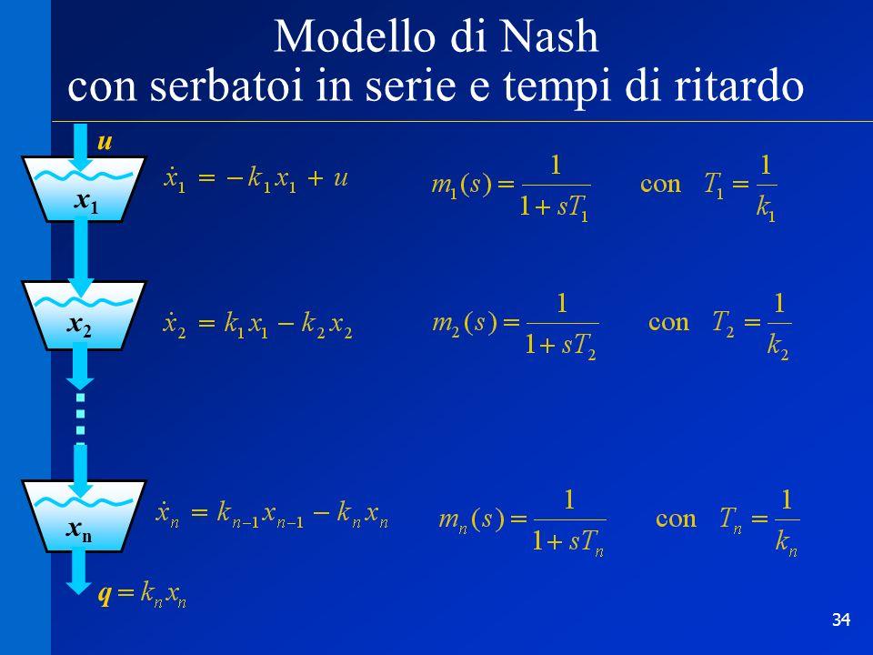 Modello di Nash con serbatoi in serie e tempi di ritardo