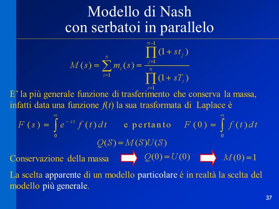 Modello di Nash con serbatoi in parallelo