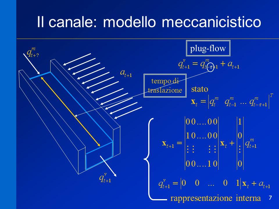 Il canale: modello meccanicistico
