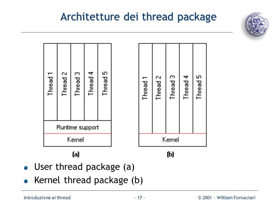 Architetture dei thread package