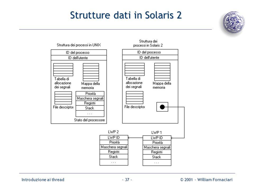Strutture dati in Solaris 2