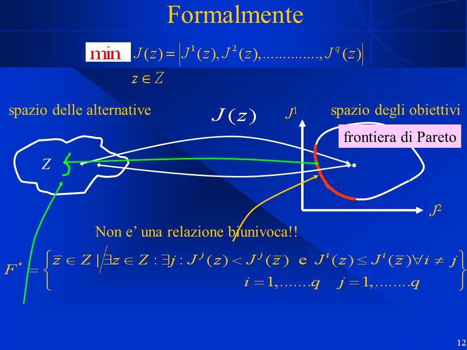 Formalmente spazio delle alternative spazio degli obiettivi J2 J1