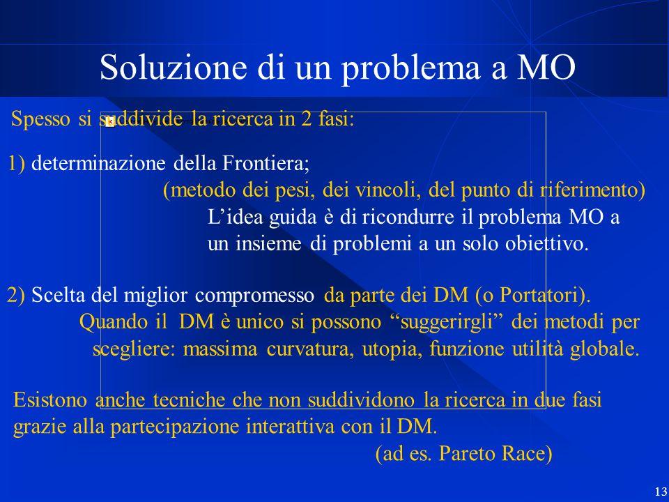 Soluzione di un problema a MO