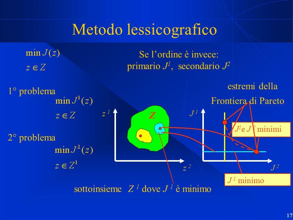 Metodo lessicografico