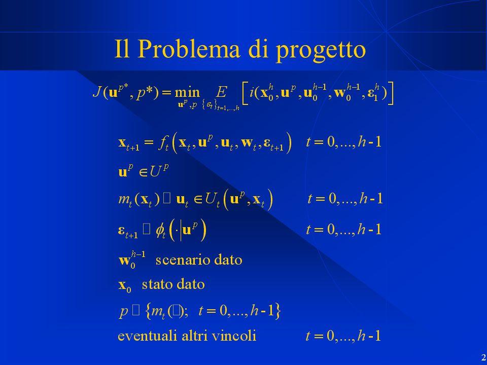 Il Problema di progetto