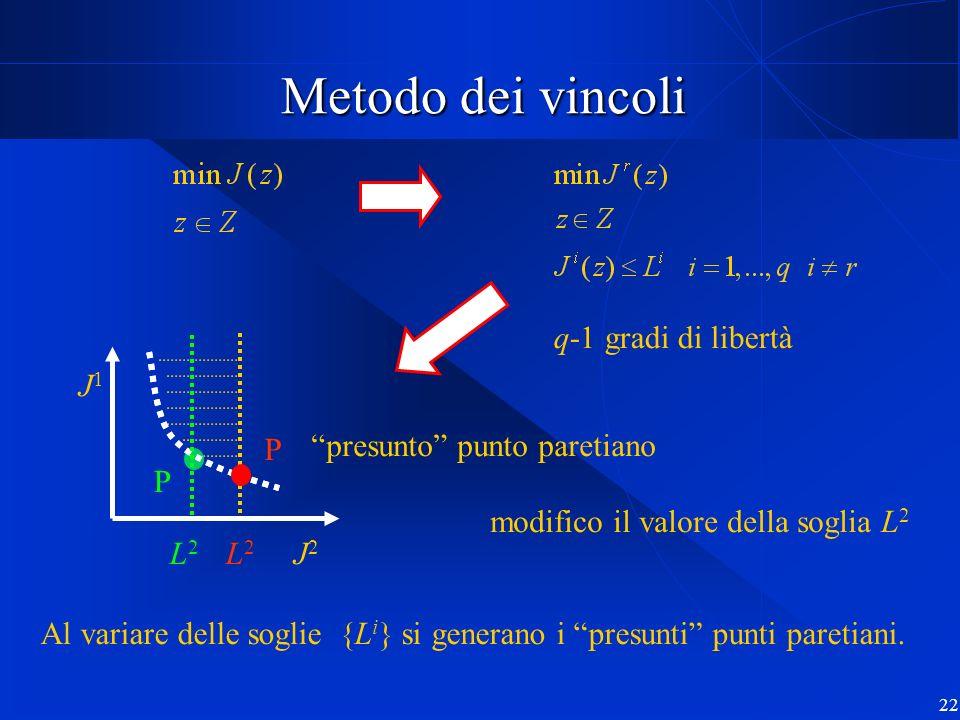 Metodo dei vincoli P q-1 gradi di libertà L2 L2 J1 J2