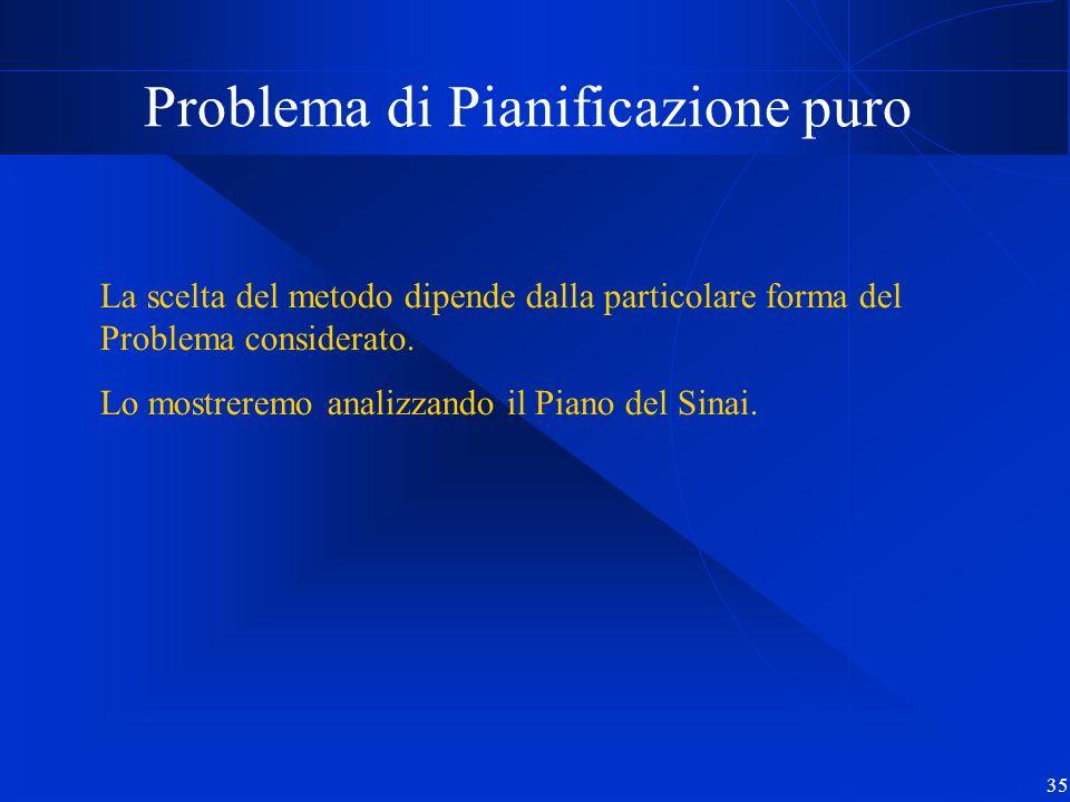 Problema di Pianificazione puro