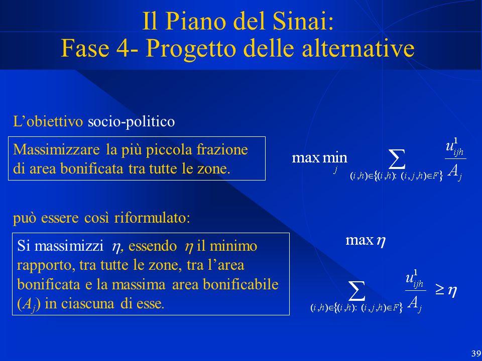 Il Piano del Sinai: Fase 4- Progetto delle alternative