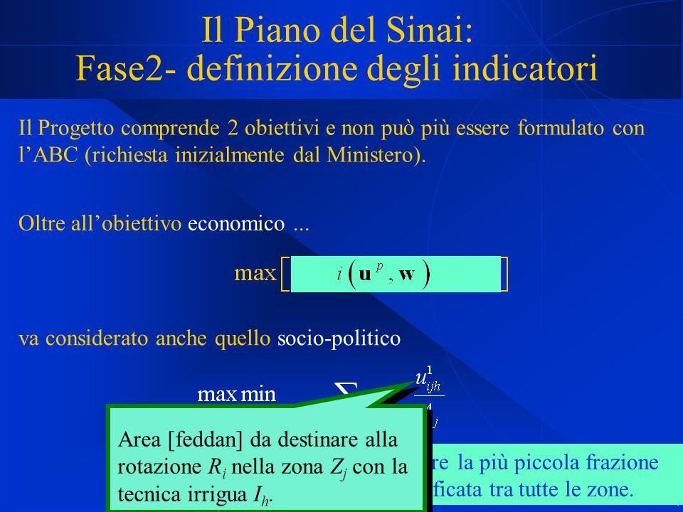 Il Piano del Sinai: Fase2- definizione degli indicatori