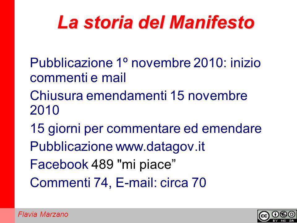 La storia del Manifesto