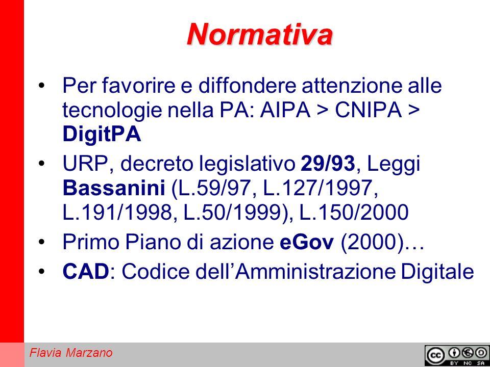 Normativa Per favorire e diffondere attenzione alle tecnologie nella PA: AIPA > CNIPA > DigitPA.