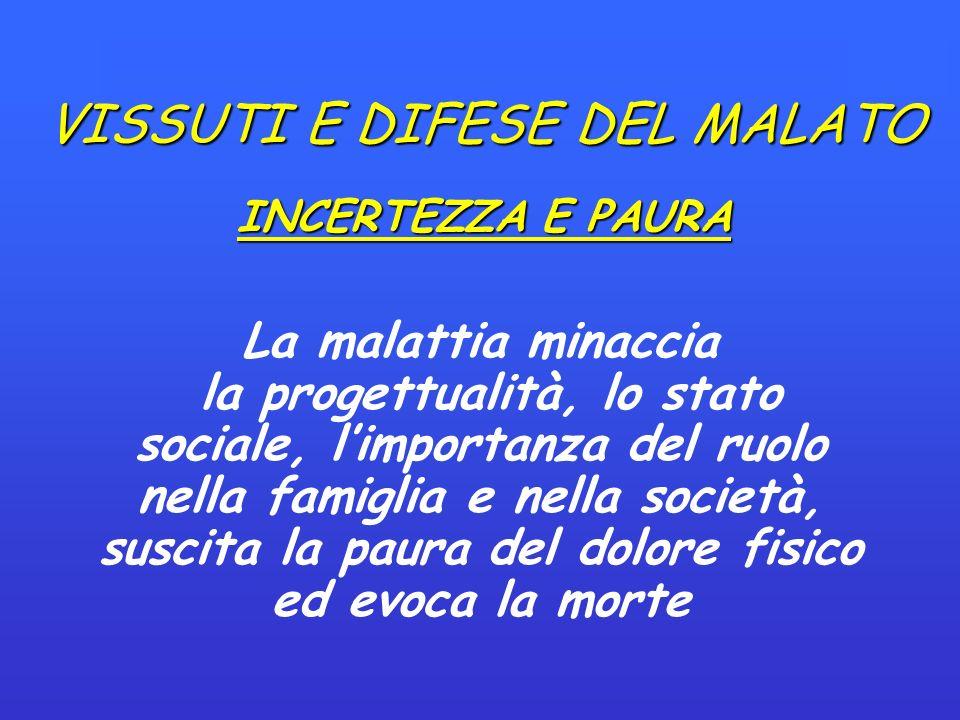 VISSUTI E DIFESE DEL MALATO