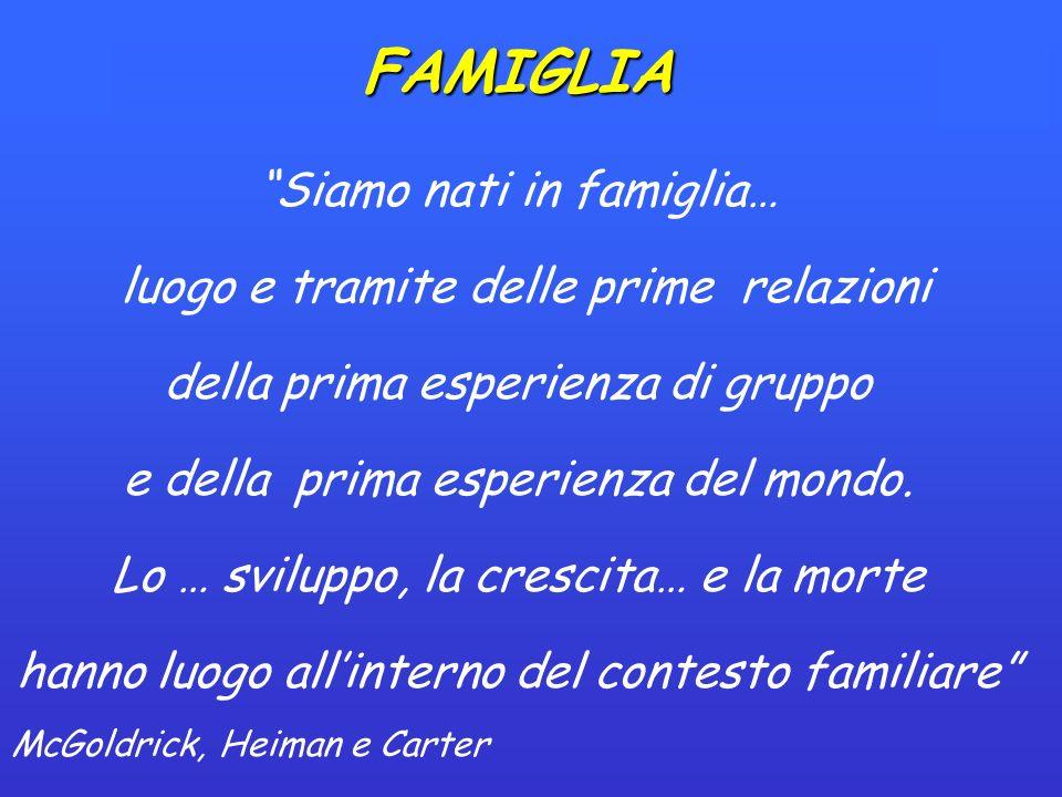 FAMIGLIA Siamo nati in famiglia…