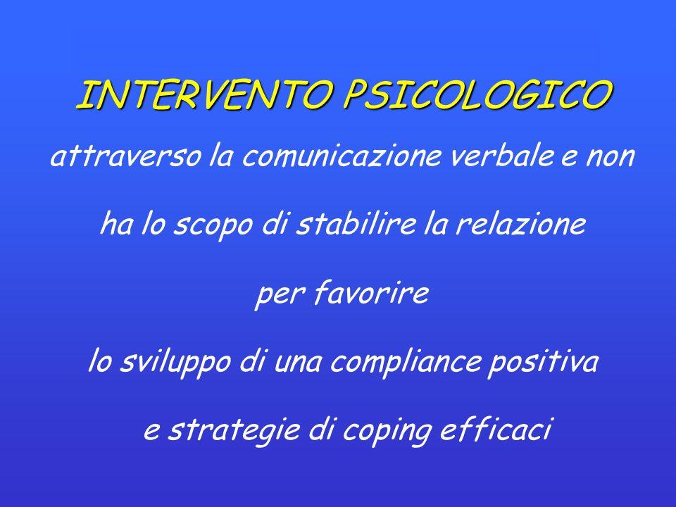 INTERVENTO PSICOLOGICO