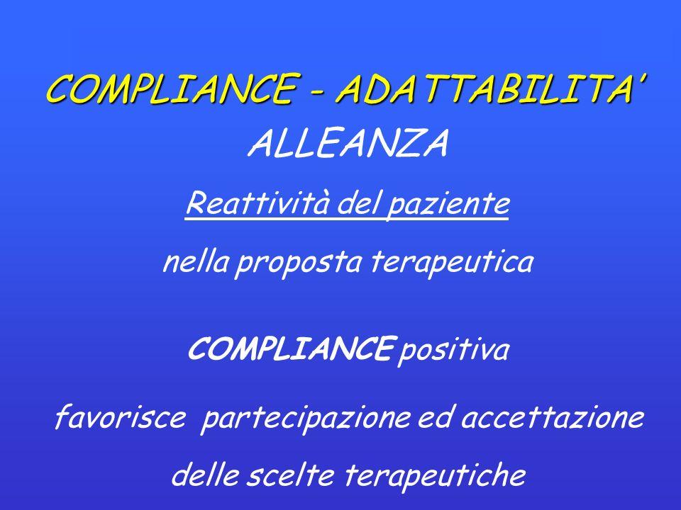 COMPLIANCE - ADATTABILITA'