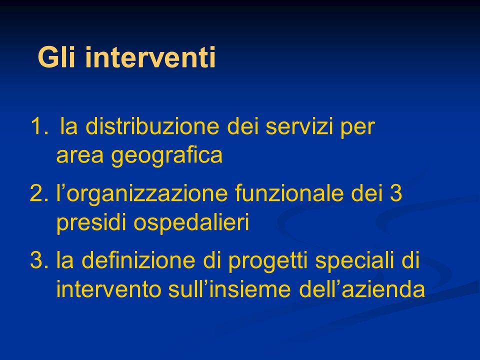 Gli interventi la distribuzione dei servizi per area geografica