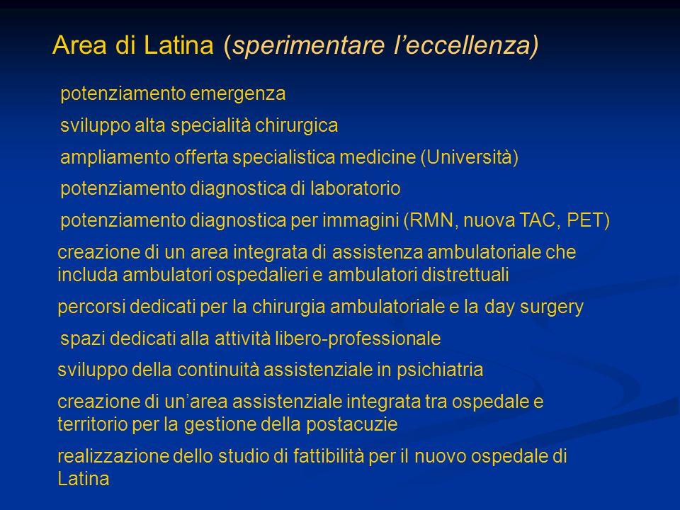 Area di Latina (sperimentare l'eccellenza)