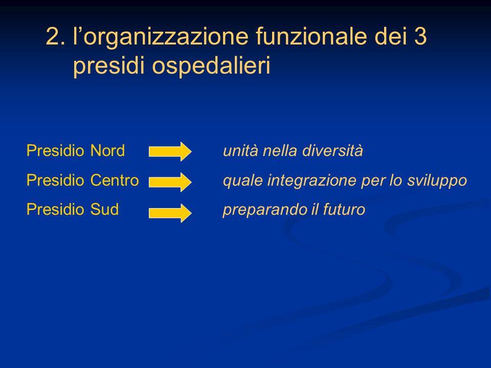 2. l'organizzazione funzionale dei 3 presidi ospedalieri