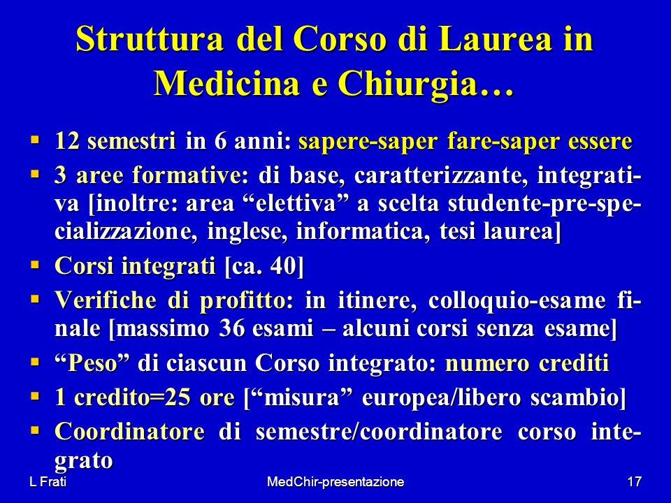 Struttura del Corso di Laurea in Medicina e Chiurgia…
