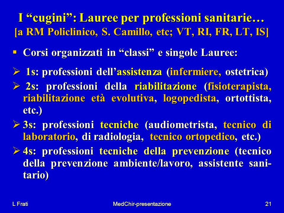 MedChir-presentazione