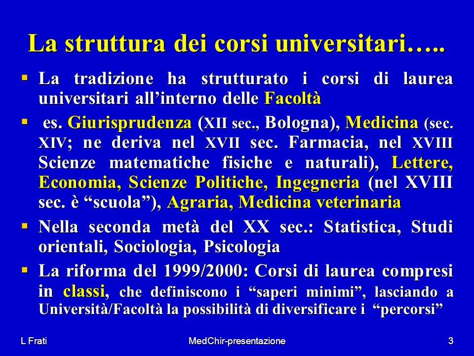 La struttura dei corsi universitari…..